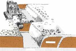 """Illustrasjon fra heftet """"Drenering teori og praksis"""""""