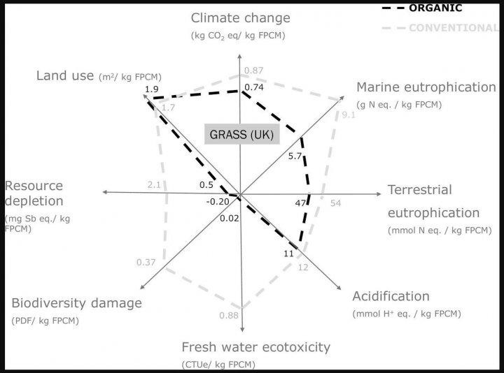 Ikke Bare Klimautslipp Figur
