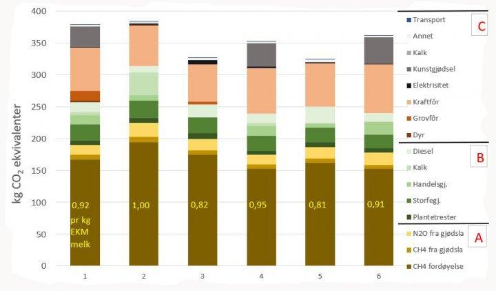 Figur Drivhusgass 1
